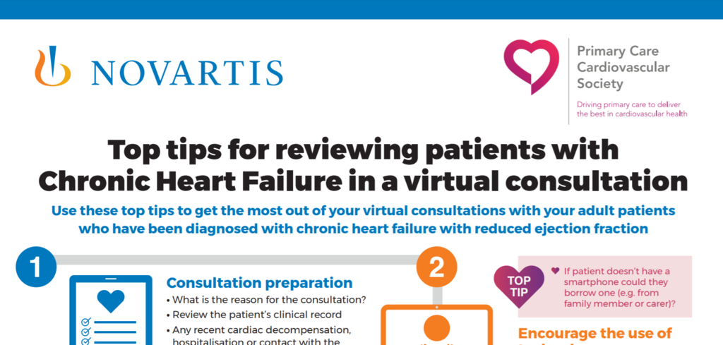 Top tips for reviewing patients with Chronic Heart Failure in a virtual consultation