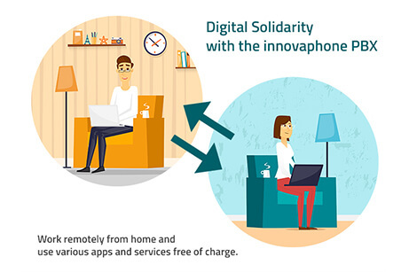 Working from Home: innovaphone Launches the Solidarity PBX