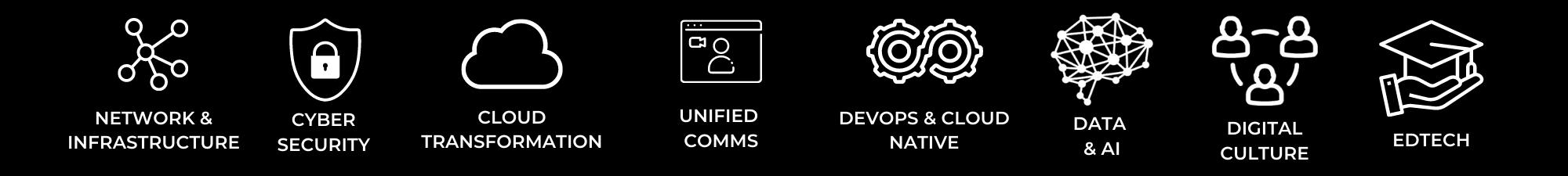 Theme - Tech Areas