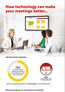 Infographic: How technology can make your meetings better...