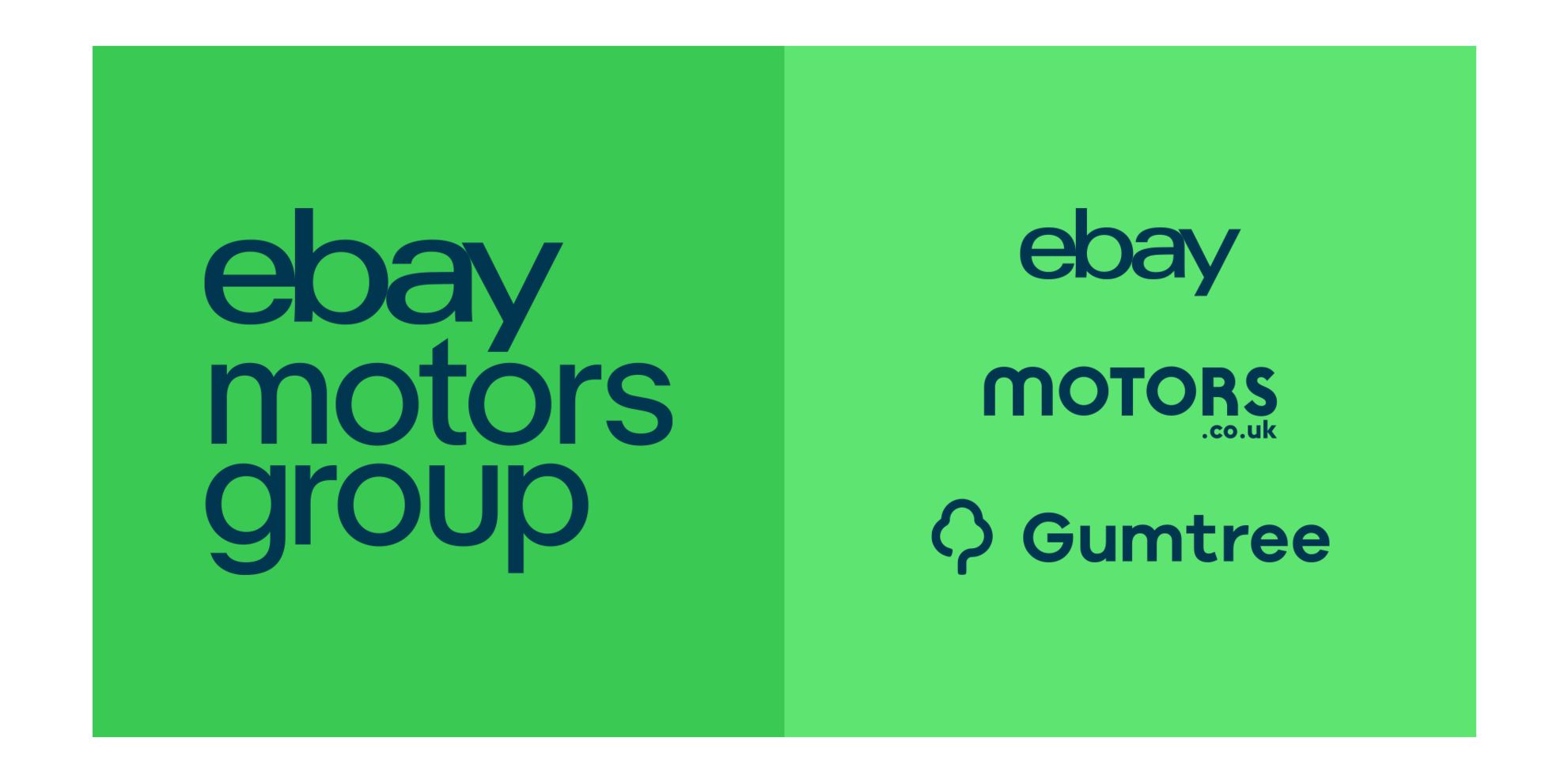 Ebay Motors Group